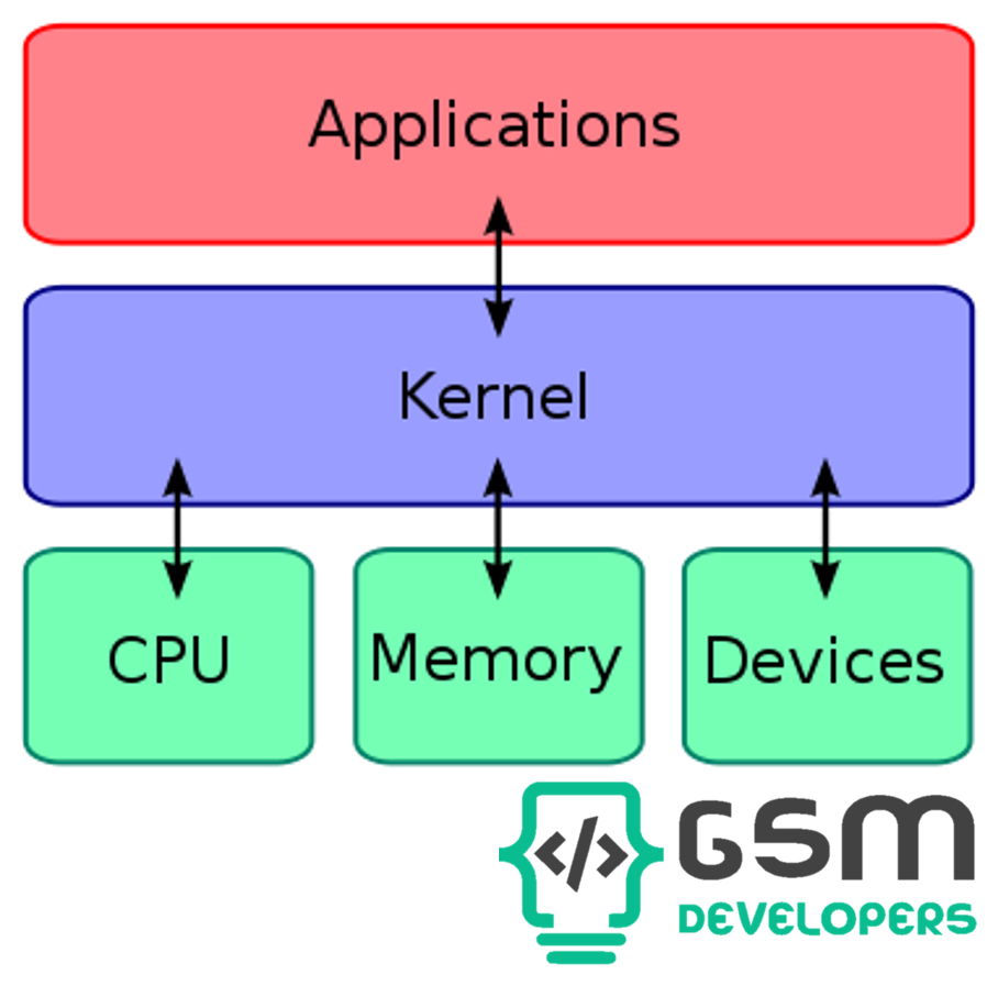 kernal-gsmdevelopers-com