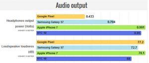 audio-pixel-google-gsm-developers-com