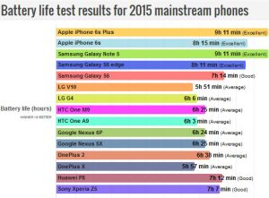 batterylife-2015-gsm-developers