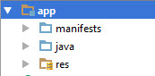 manifests-java-res-gsm-developers
