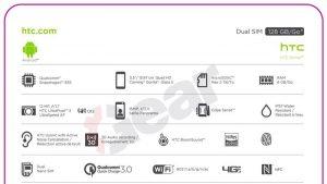 لو رفت؛ مشخصات فنی گوشی HTC U11